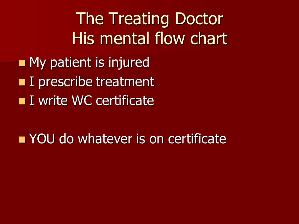 The Treating Doctor His mental flow chart