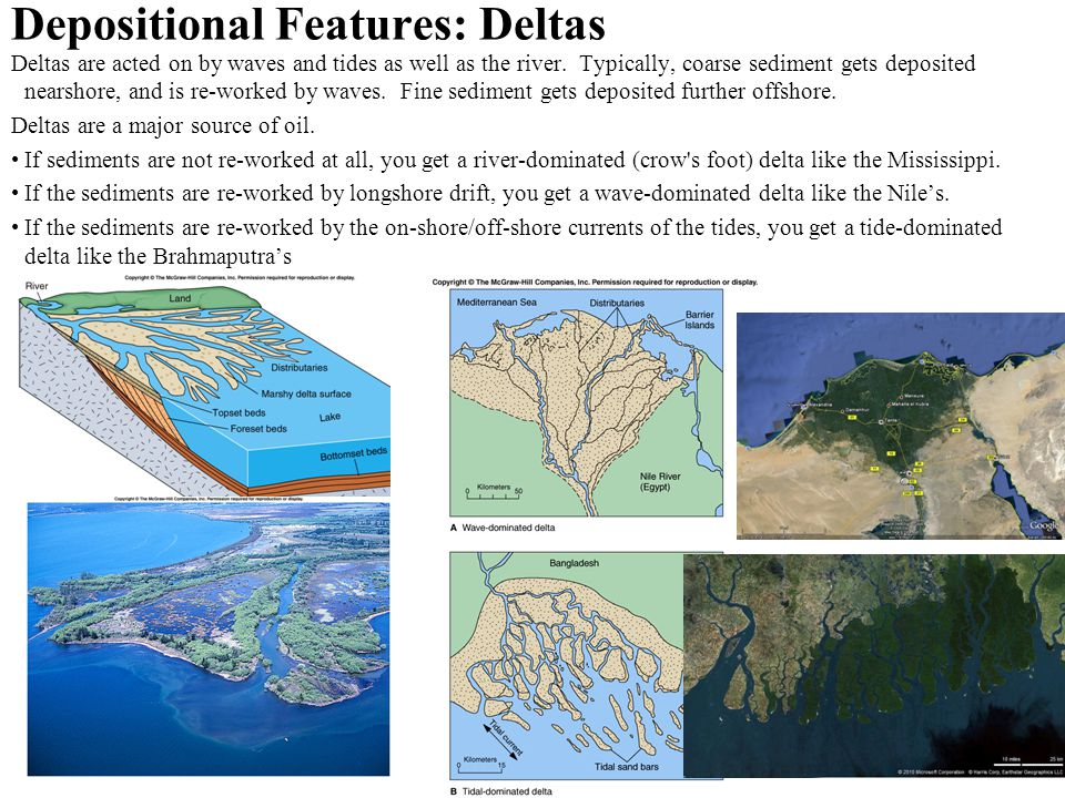 Depositional Features: Deltas