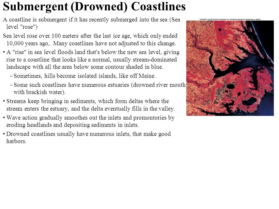 Submergent (Drowned) Coastlines