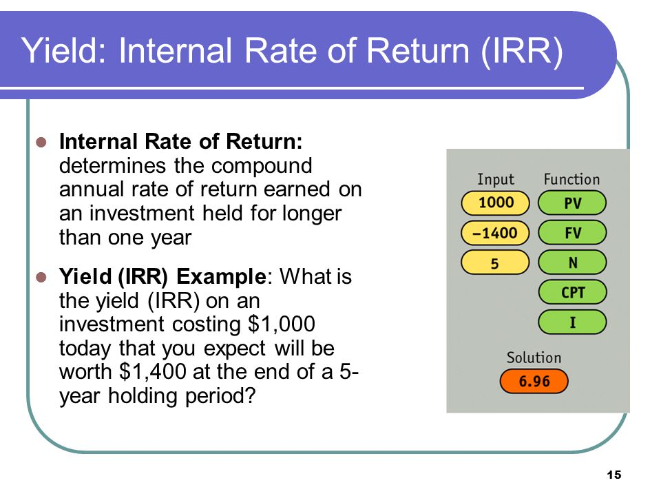 Yield: Internal Rate of Return (IRR)