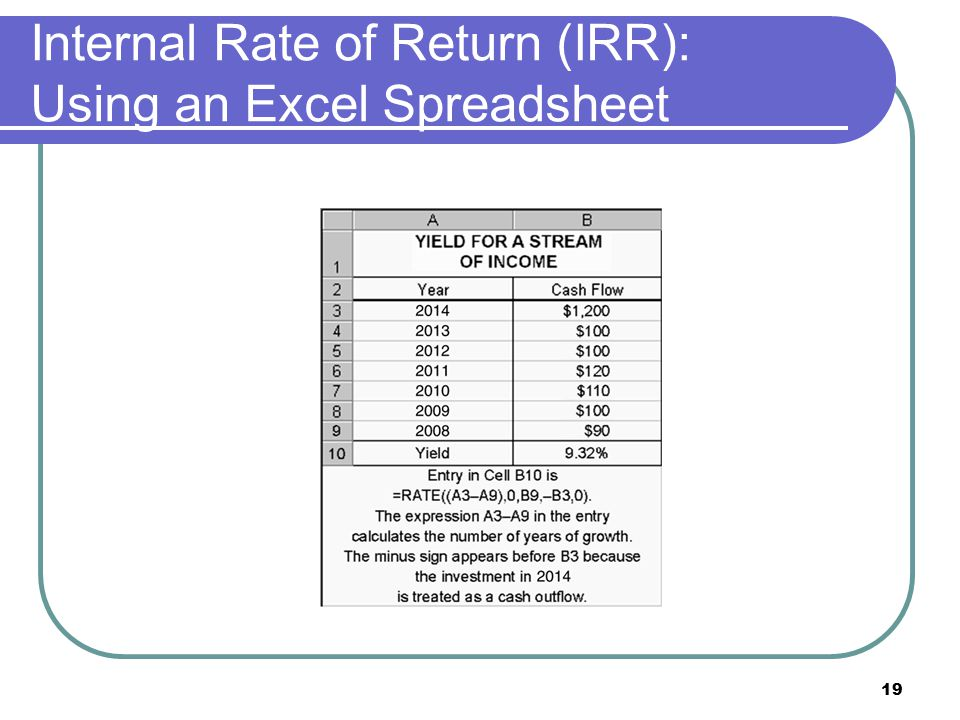 Internal Rate of Return (IRR): Using an Excel Spreadsheet
