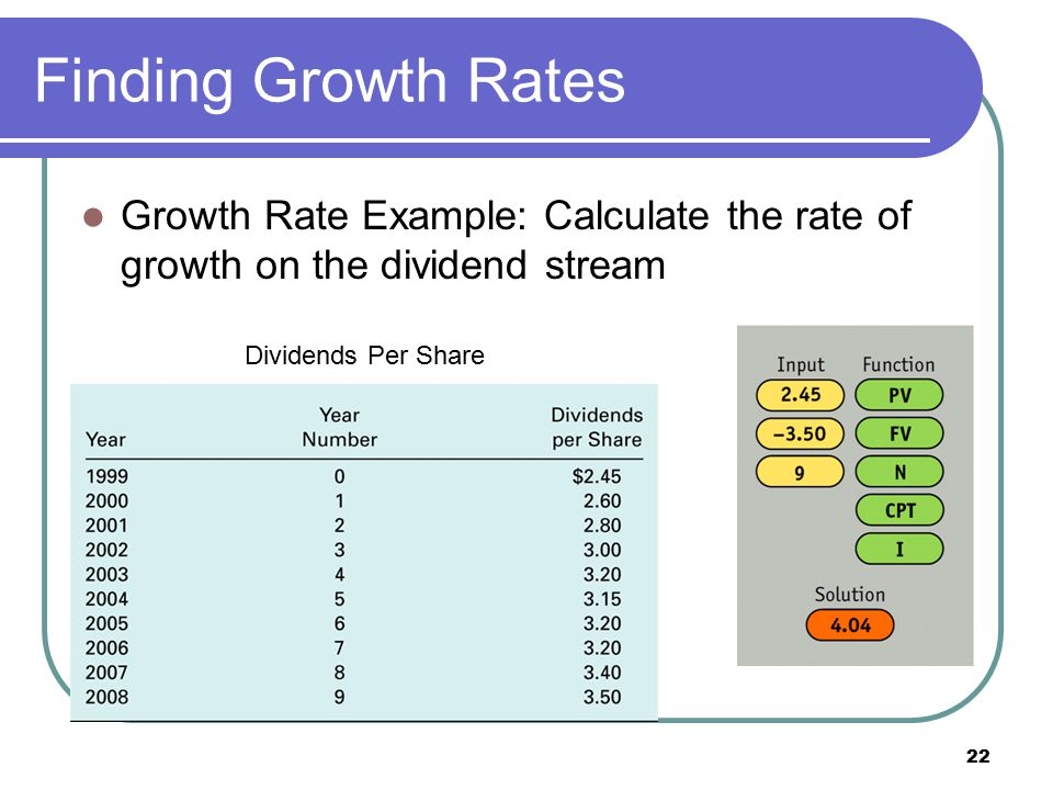 Finding Growth Rates Growth Rate Example: Calculate the rate of growth on the dividend stream.