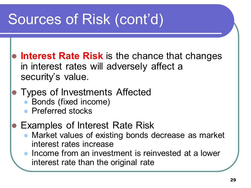 Sources of Risk (cont'd)