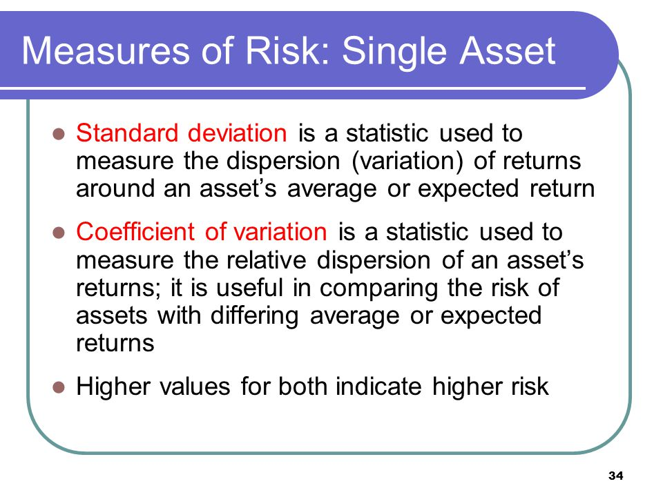 Measures of Risk: Single Asset