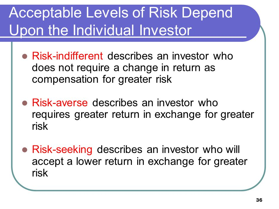 Acceptable Levels of Risk Depend Upon the Individual Investor