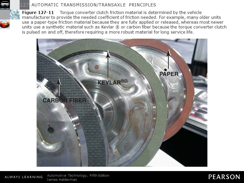 Figure 127-11 Torque converter clutch friction material is determined by the vehicle manufacturer to provide the needed coefficient of friction needed. For example, many older units use a paper-type friction material because they are fully applied or released, whereas most newer units use a synthetic material such as Kevlar ® or carbon fiber because the torque converter clutch is pulsed on and off, therefore requiring a more robust material for long service life.