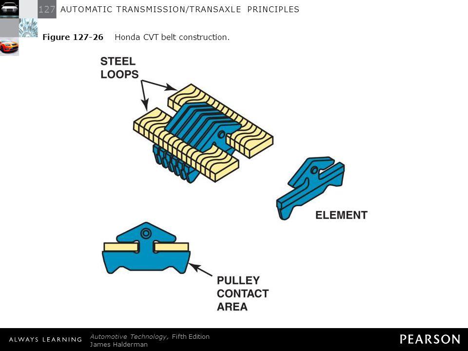 Figure 127-26 Honda CVT belt construction.