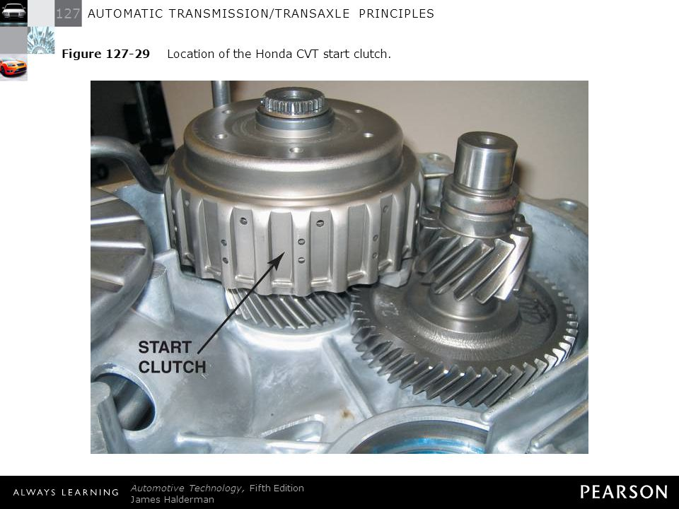 Figure 127-29 Location of the Honda CVT start clutch.