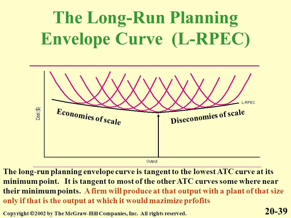 The Long-Run Planning Envelope Curve (L-RPEC)