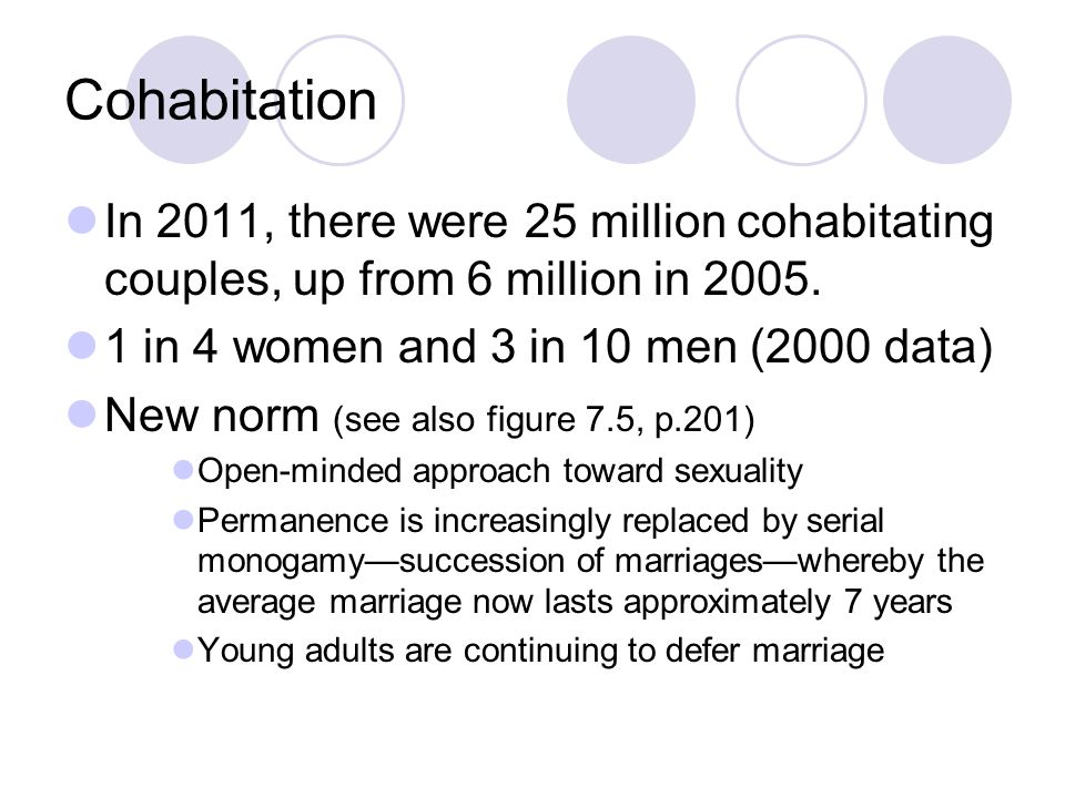 Cohabitation In 2011, there were 25 million cohabitating couples, up from 6 million in 2005. 1 in 4 women and 3 in 10 men (2000 data)