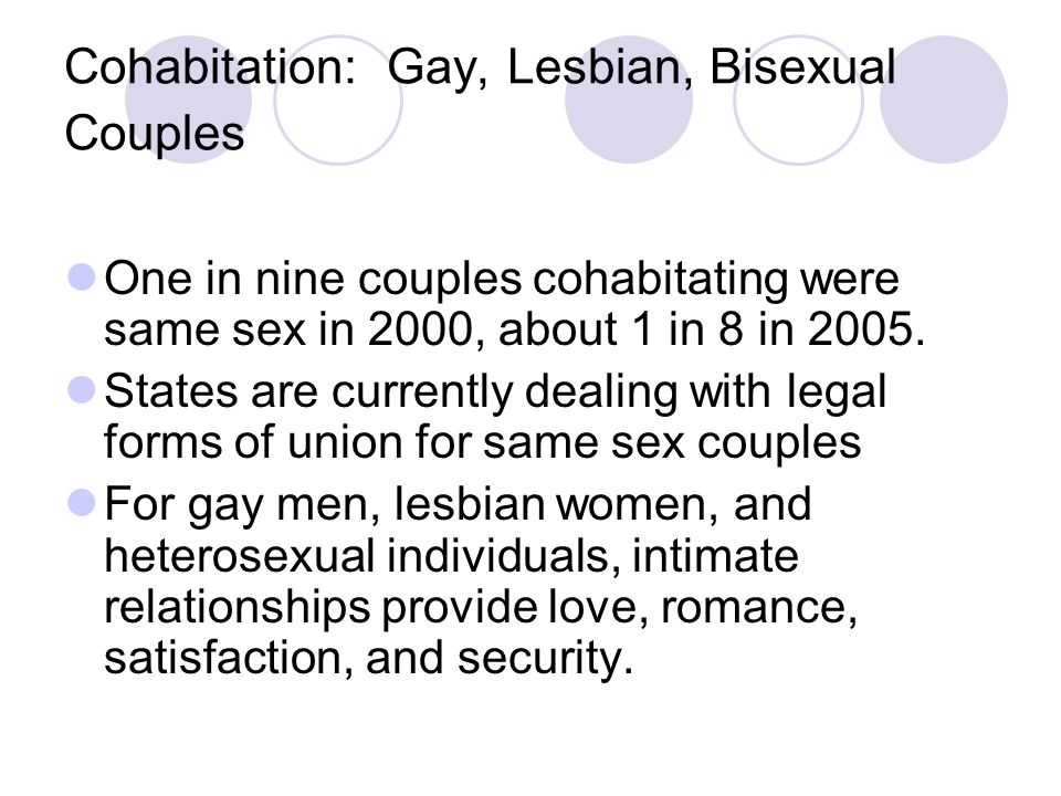 Cohabitation: Gay, Lesbian, Bisexual Couples