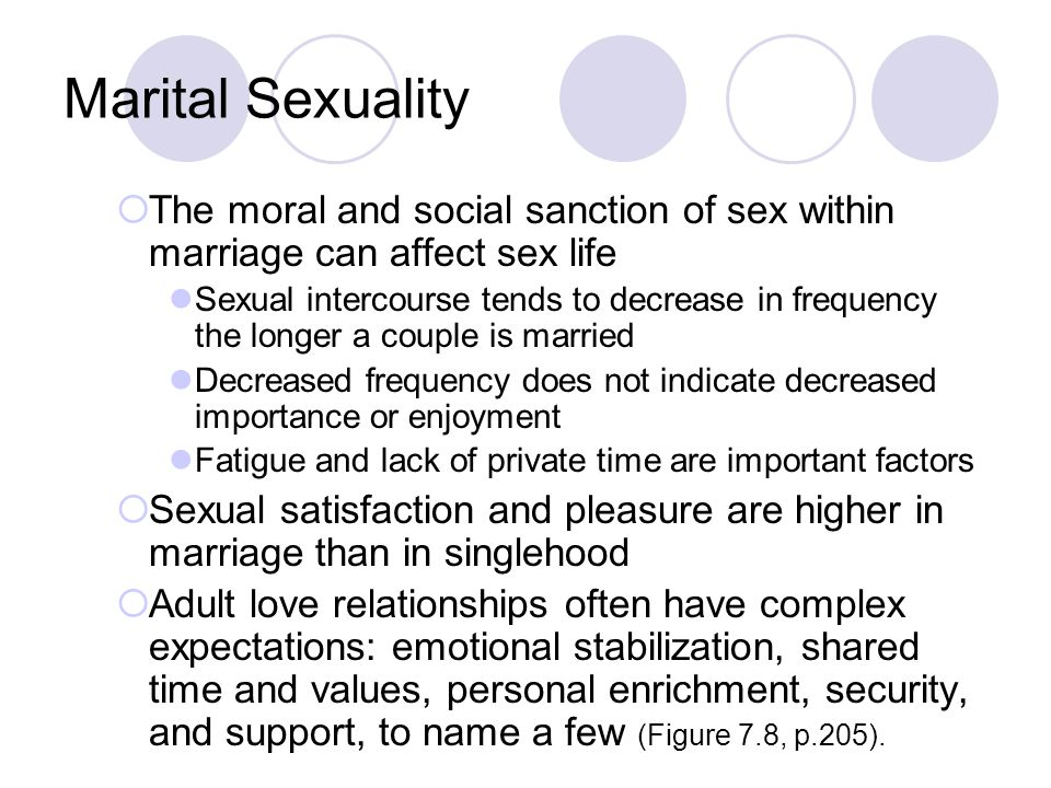 Marital Sexuality The moral and social sanction of sex within marriage can affect sex life.