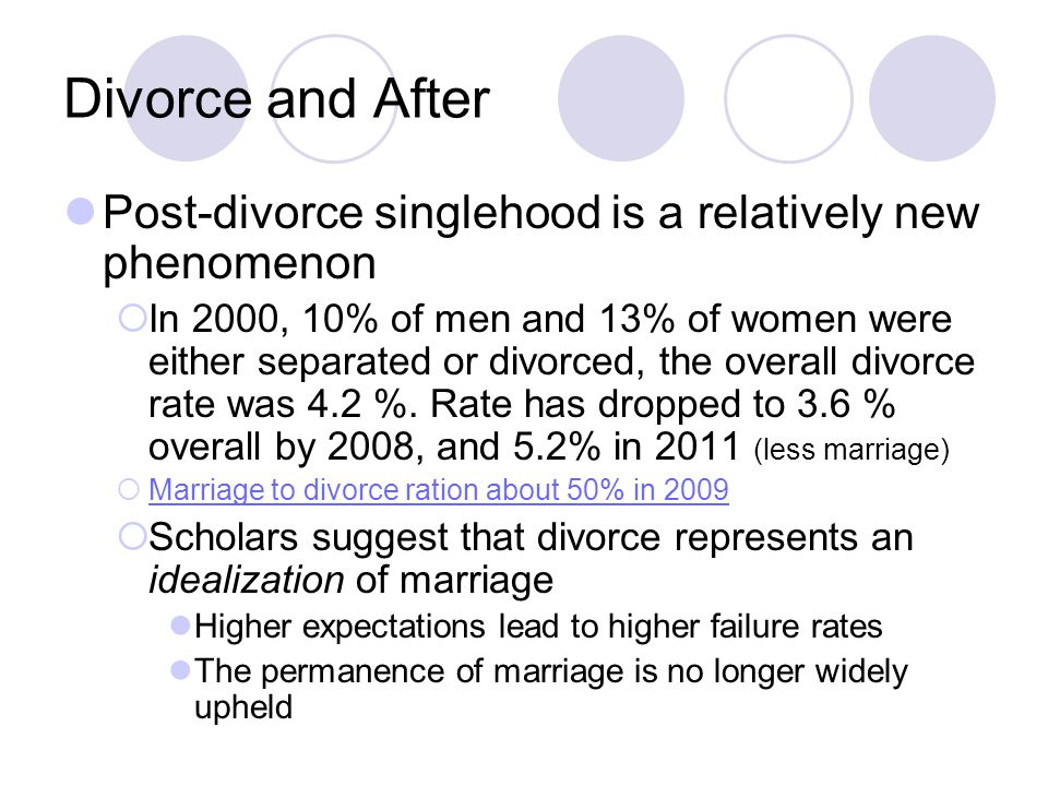 Divorce and After Post-divorce singlehood is a relatively new phenomenon.