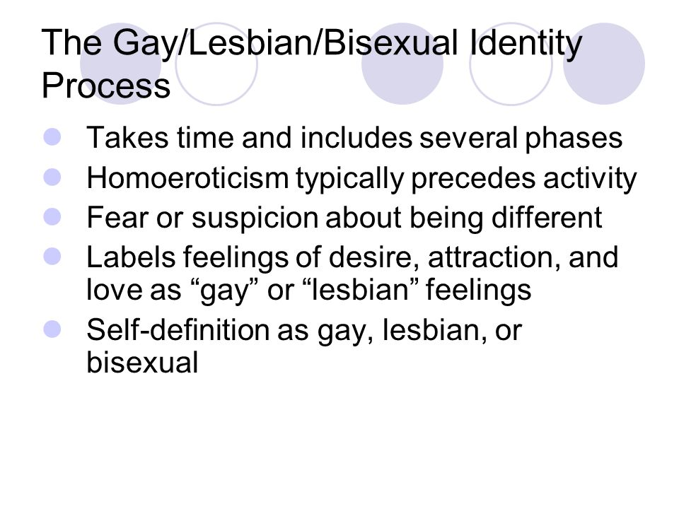 The Gay/Lesbian/Bisexual Identity Process