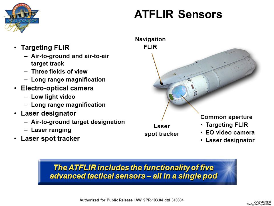 ATFLIR Sensors Navigation FLIR. Targeting FLIR. Air-to-ground and air-to-air target track. Three fields of view.