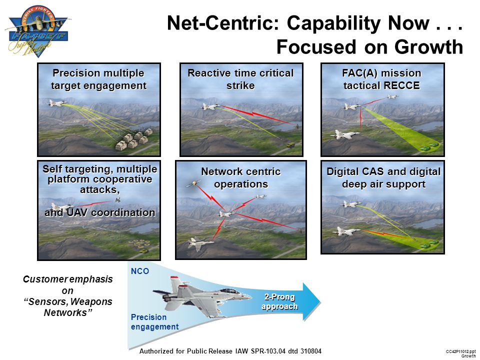 Net-Centric: Capability Now . . . Focused on Growth
