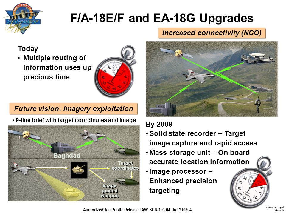 F/A-18E/F and EA-18G Upgrades
