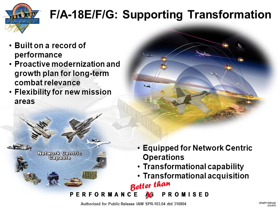 F/A-18E/F/G: Supporting Transformation