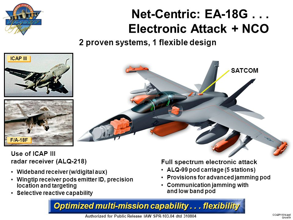 Net-Centric: EA-18G . . . Electronic Attack + NCO