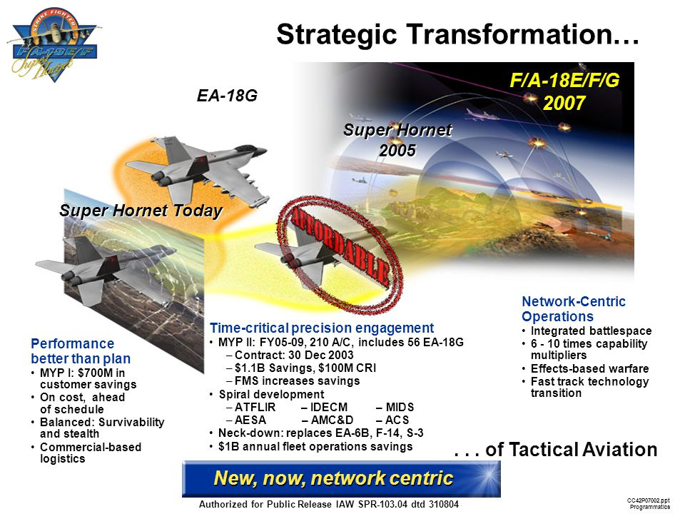 Strategic Transformation…
