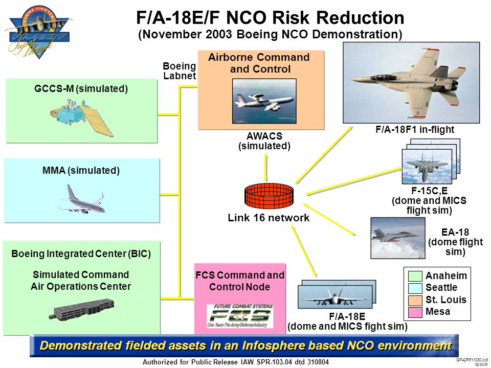 F/A-18E/F NCO Risk Reduction (November 2003 Boeing NCO Demonstration)