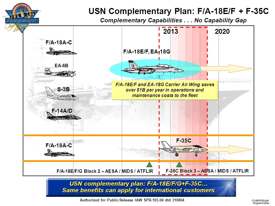 USN Complementary Plan: F/A-18E/F + F-35C