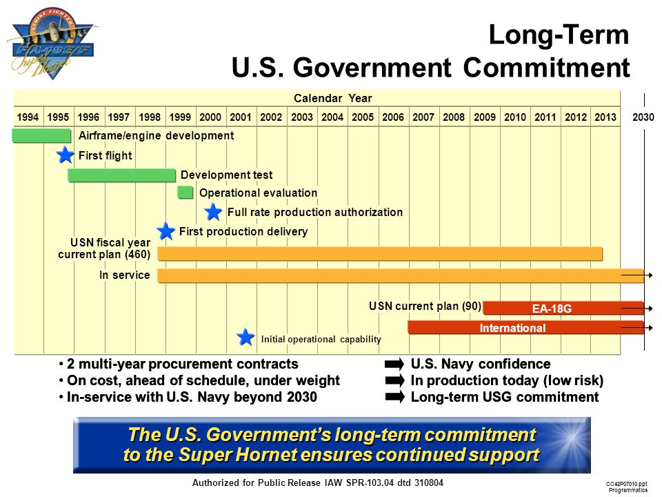 Long-Term U.S. Government Commitment