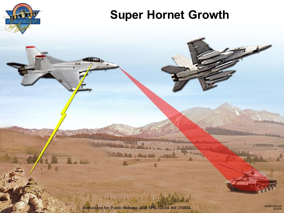 Super Hornet Growth Authorized for Public Release IAW SPR-103.04 dtd 310804 GP42P11022.ppt Growth