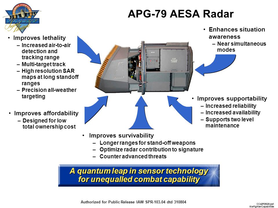 A quantum leap in sensor technology for unequalled combat capability