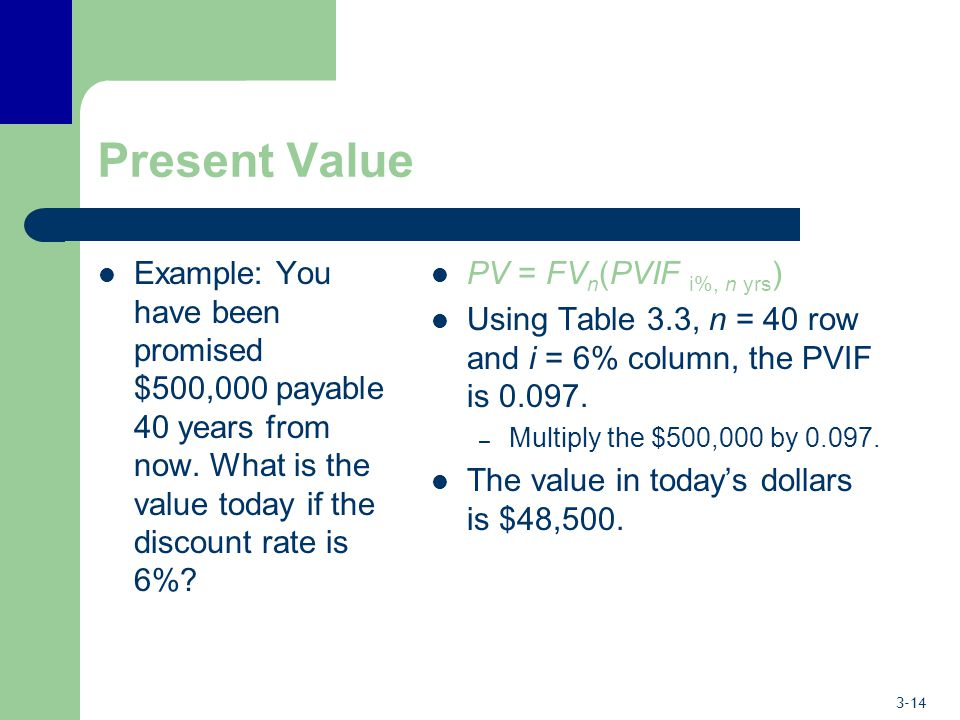 Present Value Example: You have been promised $500,000 payable 40 years from now. What is the value today if the discount rate is 6%