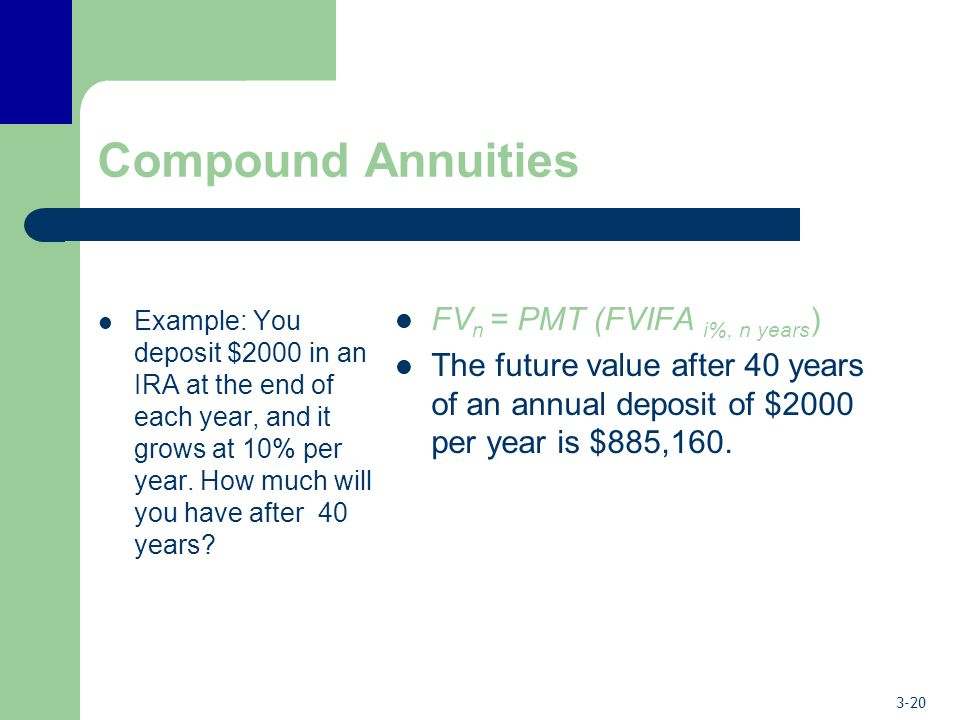 Compound Annuities FVn = PMT (FVIFA i%, n years)