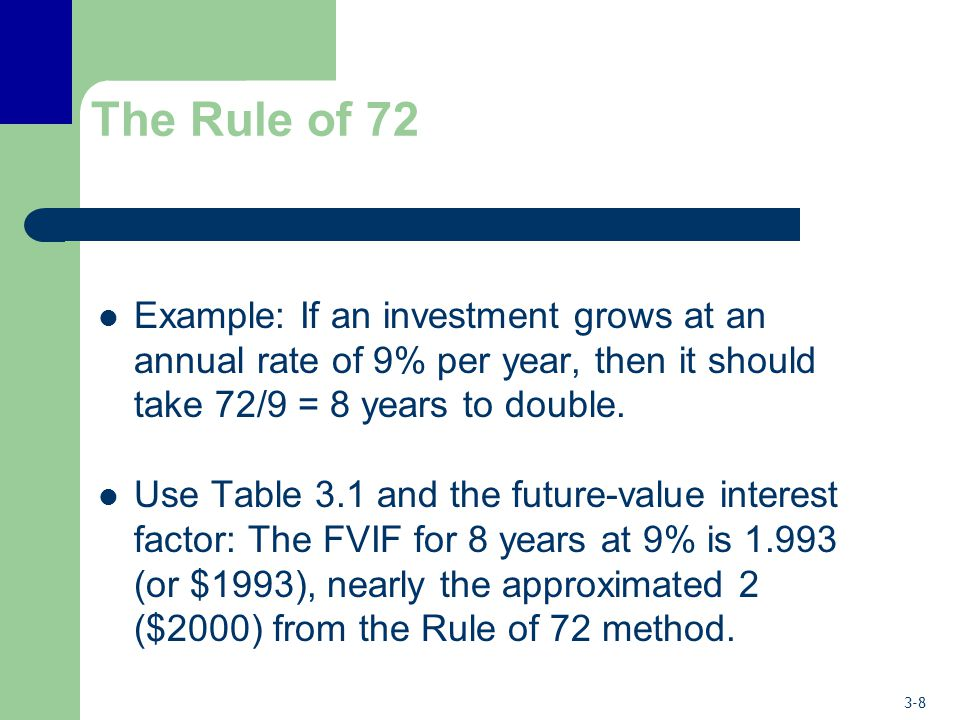 The Rule of 72 Example: If an investment grows at an annual rate of 9% per year, then it should take 72/9 = 8 years to double.