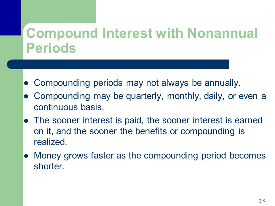 Compound Interest with Nonannual Periods