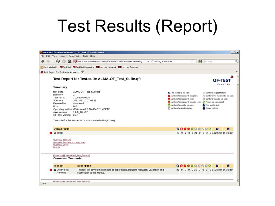 Test Results (Report)