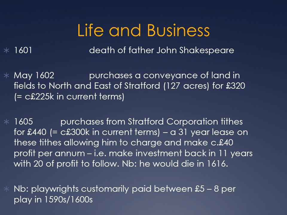 Life and Business 1601 death of father John Shakespeare