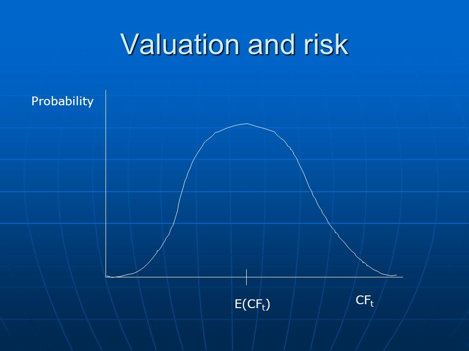 Valuation and risk Probability CFt E(CFt)