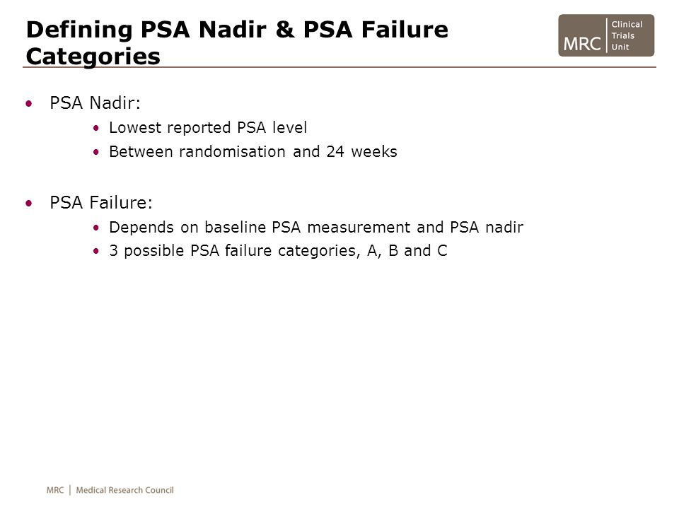 Defining PSA Nadir & PSA Failure Categories