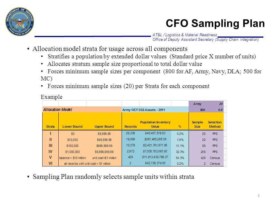 CFO Sampling Plan Allocation model strata for usage across all components.