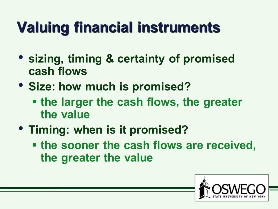 Valuing financial instruments