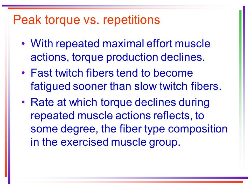 Peak torque vs. repetitions