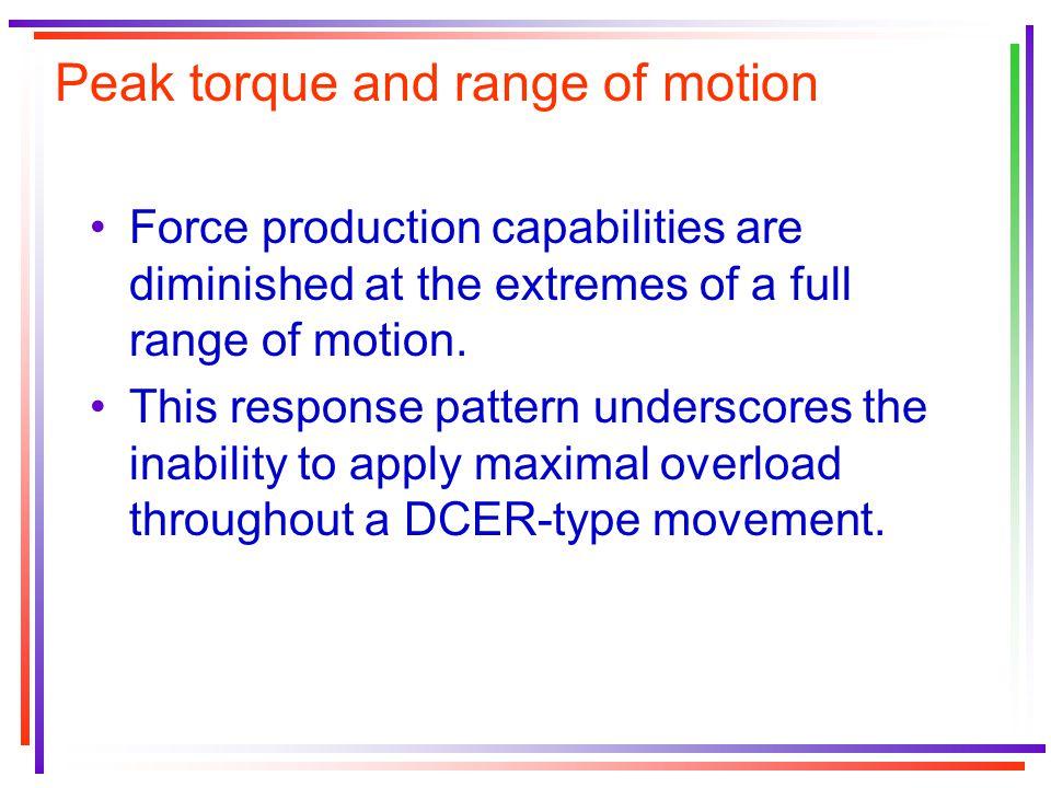 Peak torque and range of motion