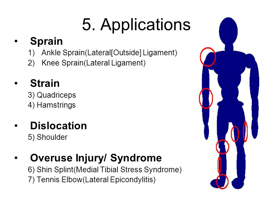 5. Applications Sprain Strain Dislocation Overuse Injury/ Syndrome