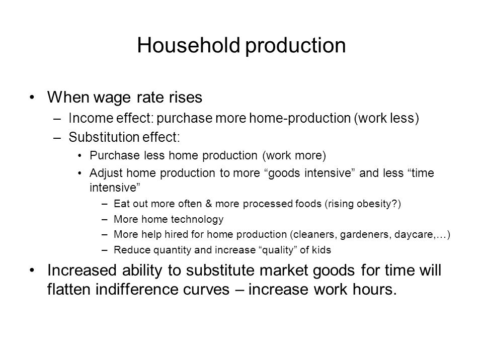 Household production When wage rate rises
