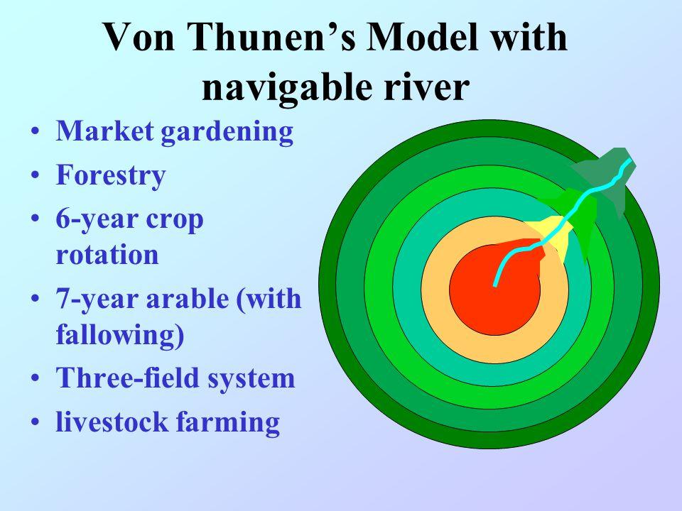 Von Thunen's Model with navigable river