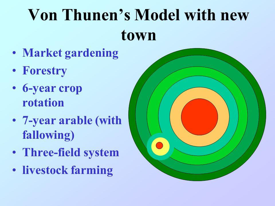 Von Thunen's Model with new town