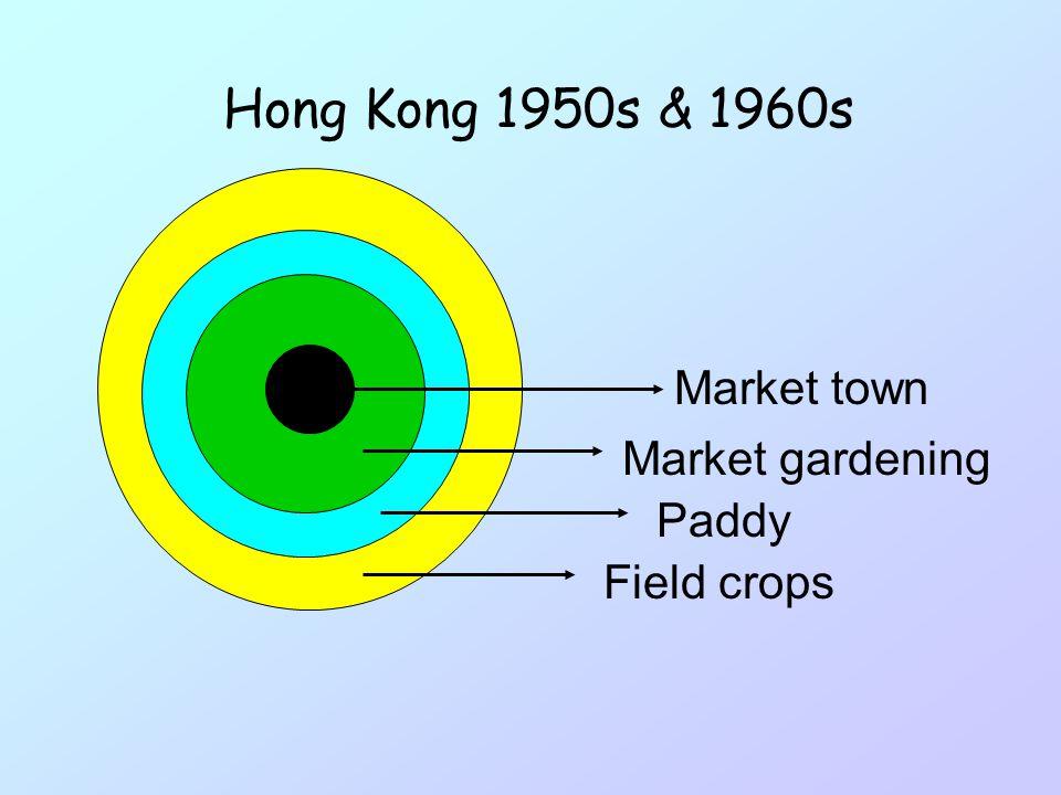 Hong Kong 1950s & 1960s Market town Market gardening Paddy Field crops
