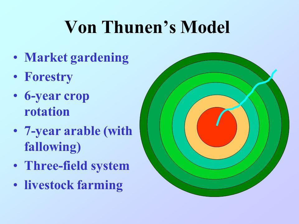 Von Thunen's Model Market gardening Forestry 6-year crop rotation