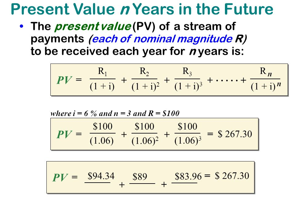 Present Value n Years in the Future
