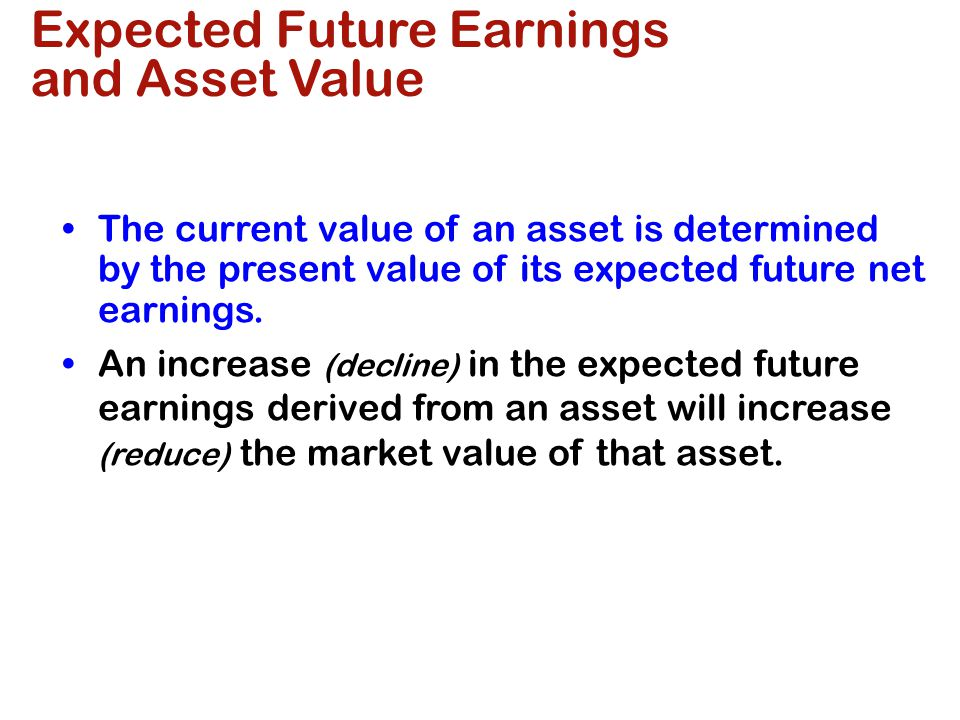 Expected Future Earnings and Asset Value