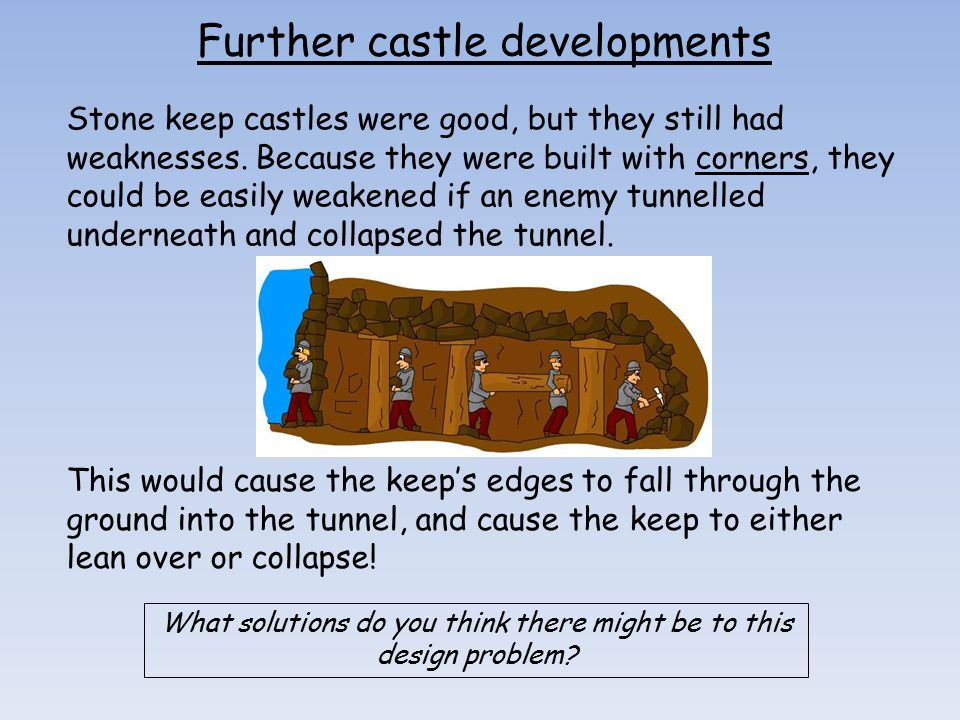 Further castle developments